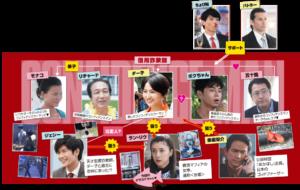 キャスト プリンセス マン 編 コンフィデンス jp